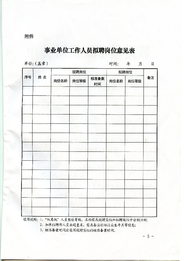 北京市劳动合同模板_关于规范事业单位工作人员岗位聘用核准备案有关问题的通知 ...